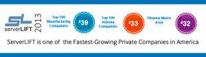 ServerLIFT Joines Inc 500 2013