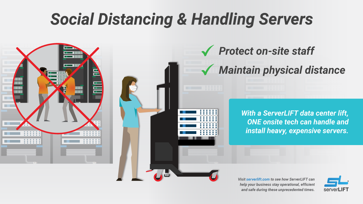 Do's and Don'ts of Social Distancing and Handling Servers