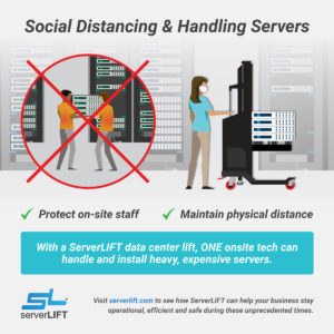 Social Distancing in Data Centers